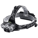 Headlamp Ultra Bright LED Work Headlight